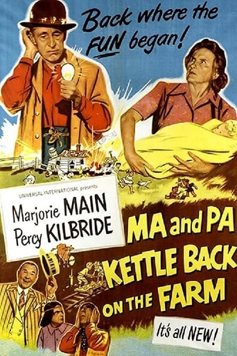 Poster of Ma and Pa Kettle Back on the Farm