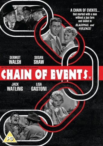 Poster of Chain of Events