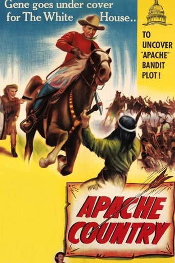Poster of Apache Country
