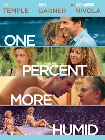 Poster of One Percent More Humid