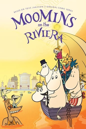 Poster of Moomins on the Riviera