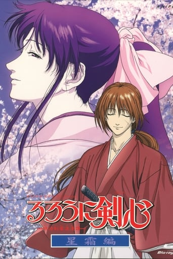 Poster of Rurouni Kenshin: Reflection