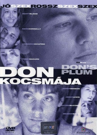 Poster of Don's Plum