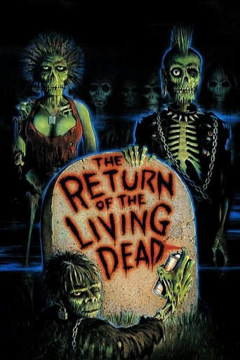 Poster of The Return of the Living Dead