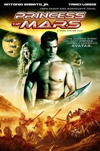Poster of Princess of Mars