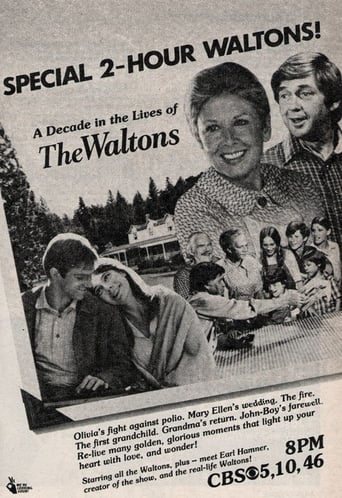 Poster of The Waltons: A Decade of the Waltons