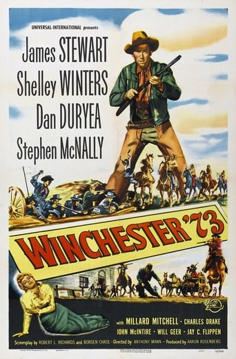Winchester '73 poster