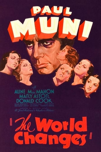 Poster of The World Changes
