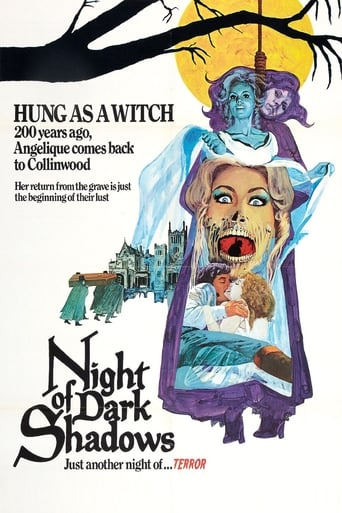 Poster of Night of Dark Shadows