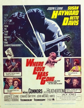 Where Love Has Gone (1964)