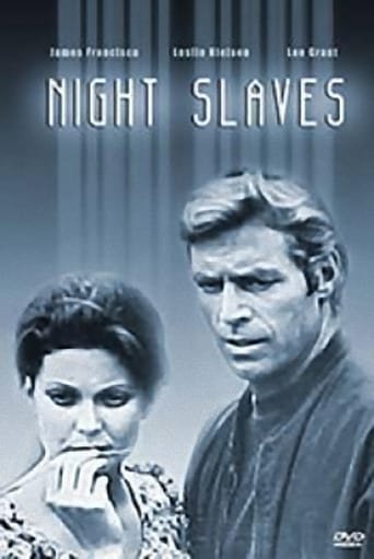 Poster of Night Slaves