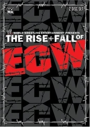 Poster of The Rise and Fall of ECW