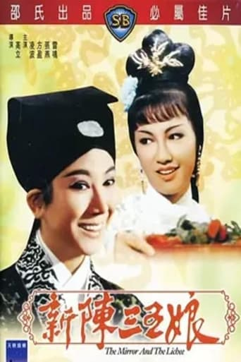 Poster of The Mirror and the Lichee