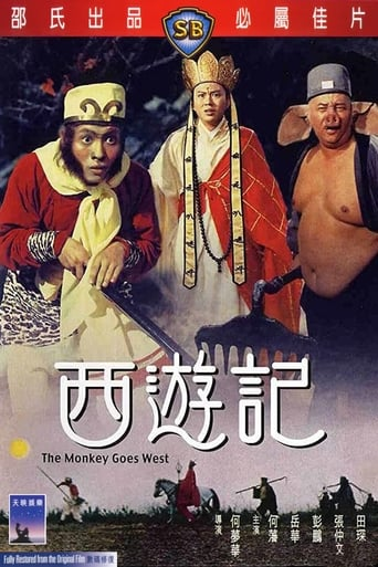 Poster of The Monkey Goes West