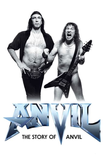 Play Anvil! The Story of Anvil