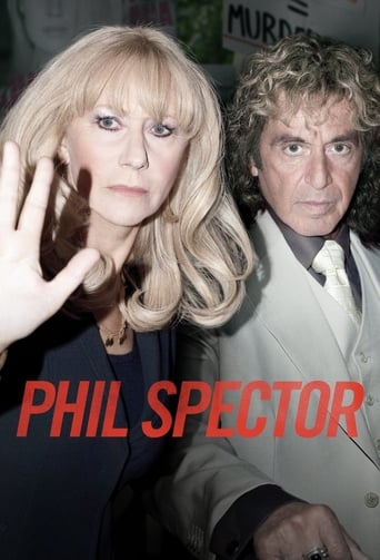 Poster of Phil Spector