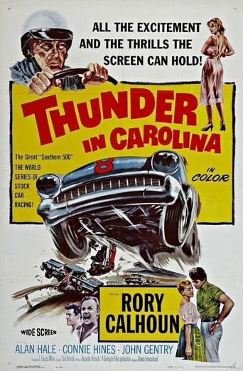 Poster of Thunder in Carolina