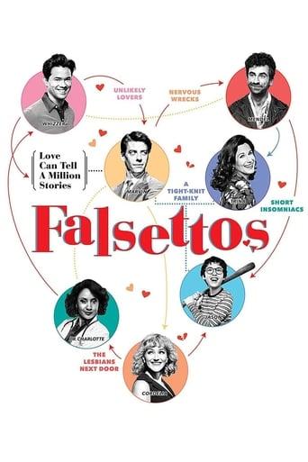 Poster of Falsettos
