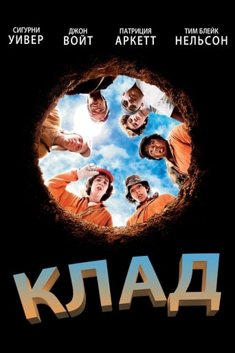 Poster of Клад