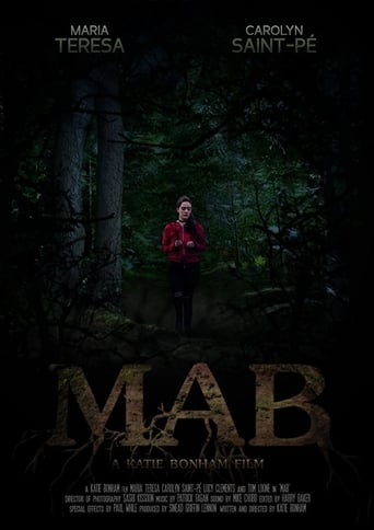 Poster of Mab