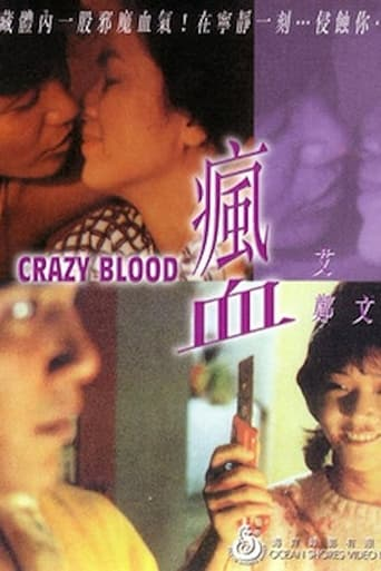 Poster of Crazy Blood