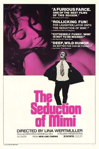 Poster of The Seduction of Mimi