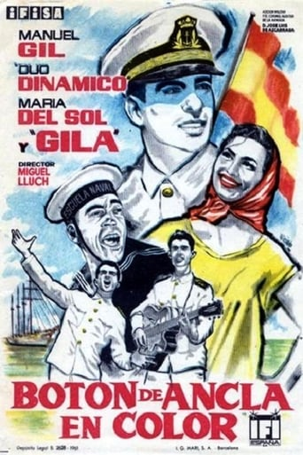 Poster of Botón de ancla