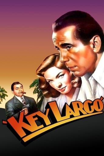 Poster of Key Largo