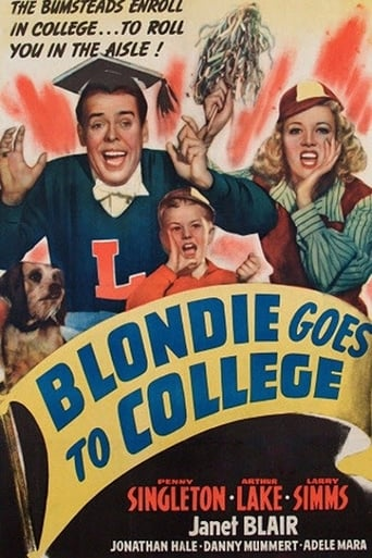 Poster of Blondie Goes to College