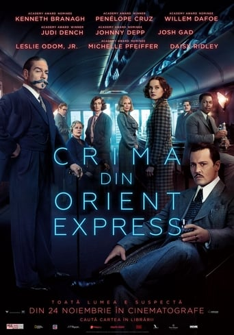 Poster of Crima din Orient Express