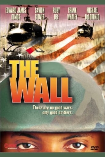 Poster of The Wall