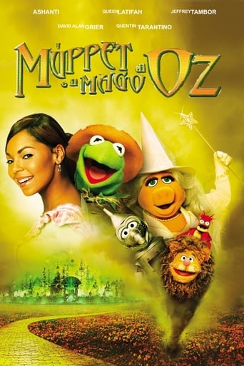 Poster of The Muppets' Wizard of Oz