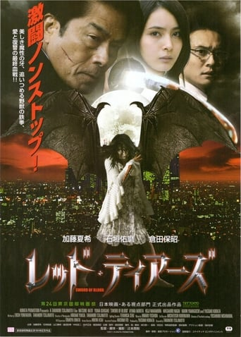 Poster of レッド・ティアーズ
