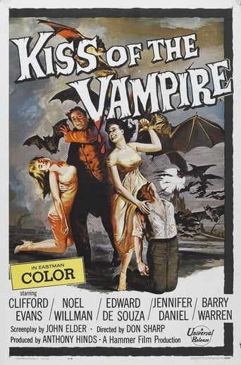 Poster of The Kiss of the Vampire
