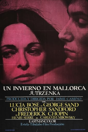 Poster of A Winter in Mallorca