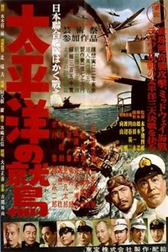 Poster of Eagle of the Pacific