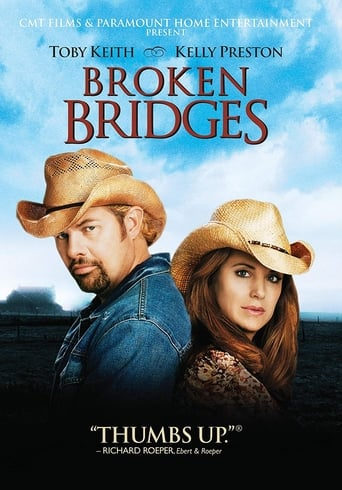 Poster of Broken Bridges