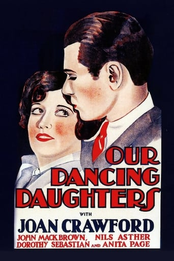 Poster of Our Dancing Daughters