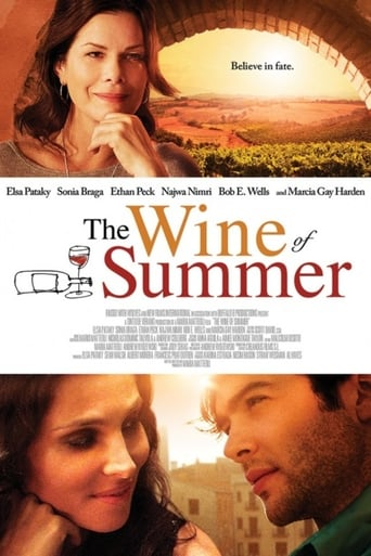 Poster of The Wine of Summer
