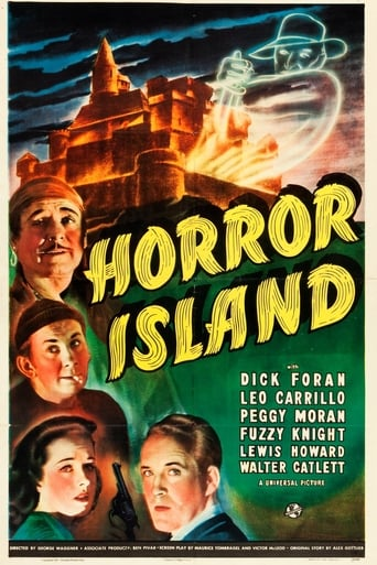 Poster of Horror Island