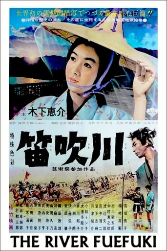Poster of The River Fuefuki