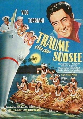 Poster of Träume von der Südsee
