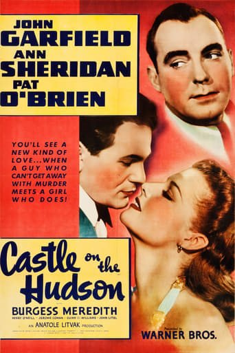 Poster of Castle on the Hudson
