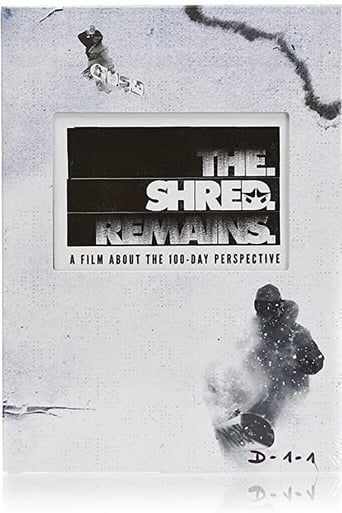 Poster of The Shred Remains
