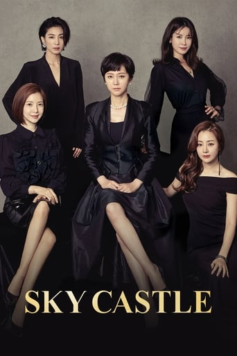 Poster of SKY Castle