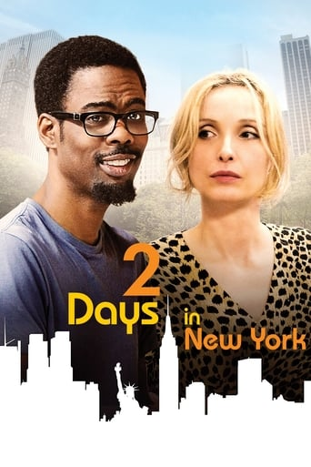 Poster of 2 Days in New York