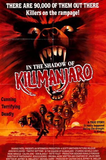 Poster of In the Shadow of Kilimanjaro