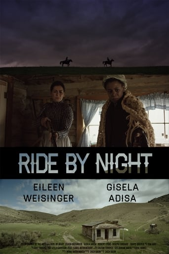 Poster of Ride By Night
