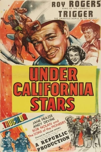 Poster of Under California Stars