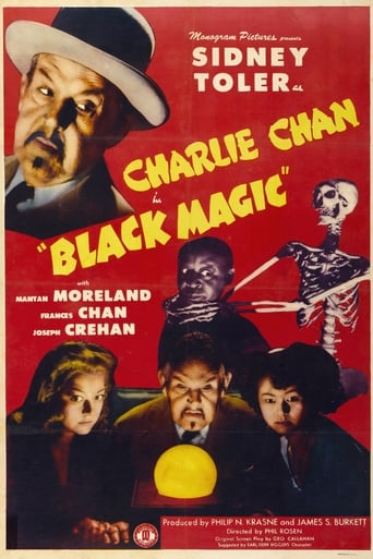 Poster of Black Magic